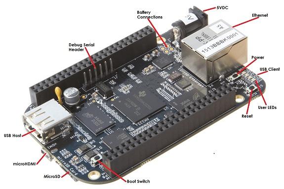BeagleBoneBlack-Conectores