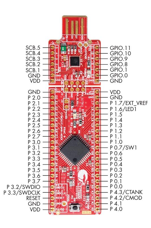 CY8CKit-049_full_Pines_Electronilab