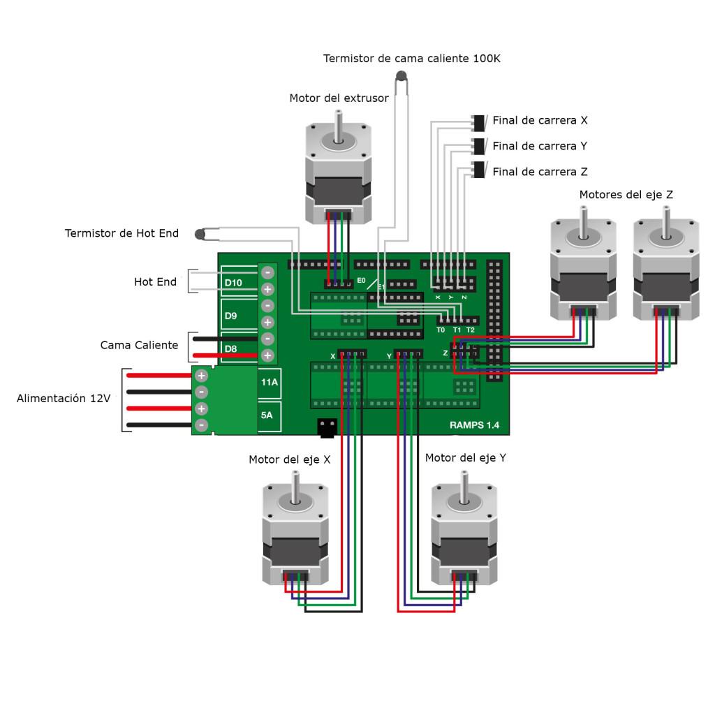 diagrama conexión ramps 1.4