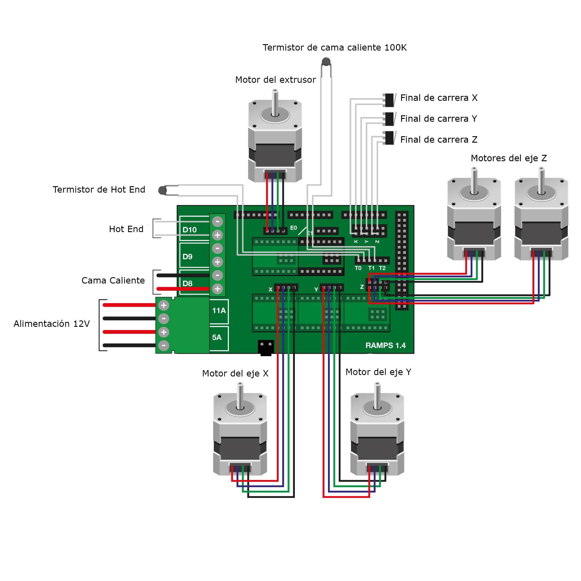 shield ramps 1 4 para impresora 3d reprap prusa mendel