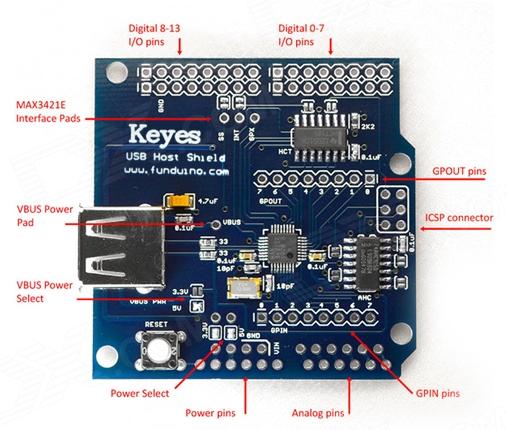 Shield Usb Host Para Arduino partes
