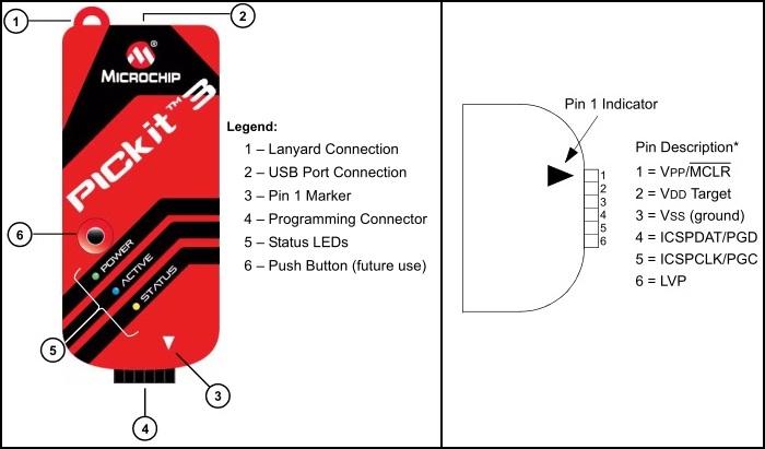 PICkit3_MCU_Programmer_debuger_pinout