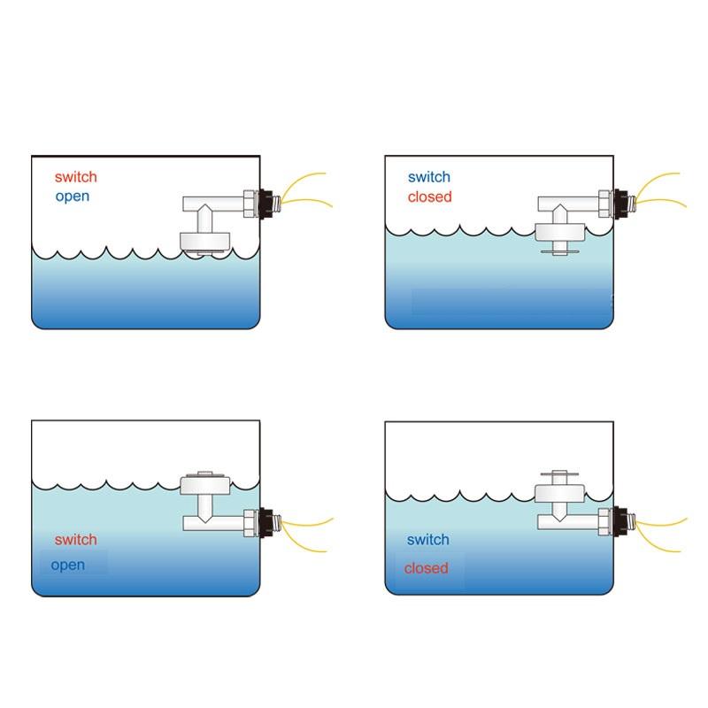 Sensor Horizontal de Nivel de Agua (6)